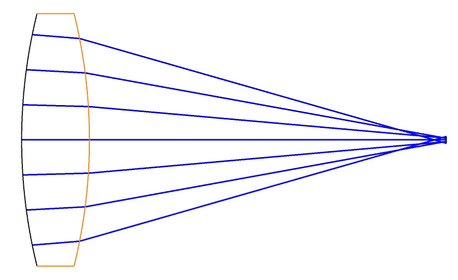 Custom biconvex lens