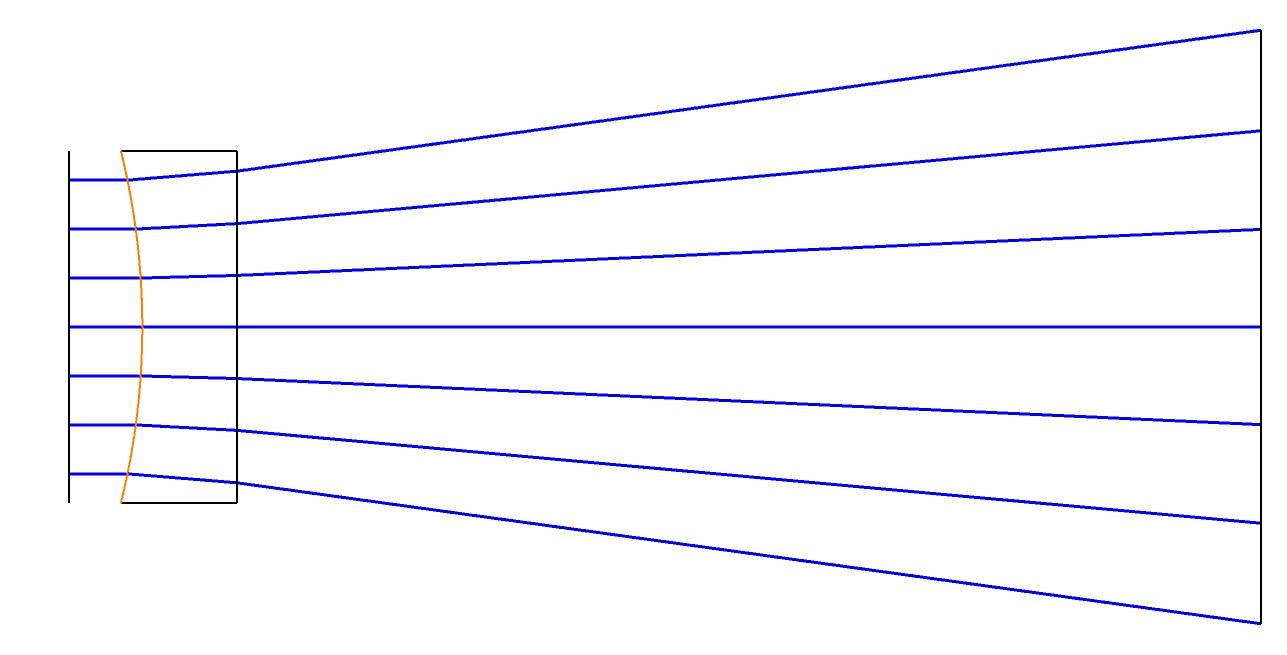 Custom plano concave lenses
