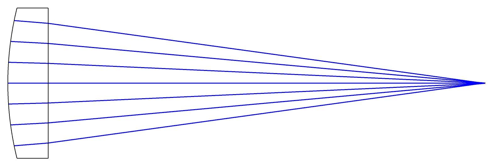 custom plano convex lenses